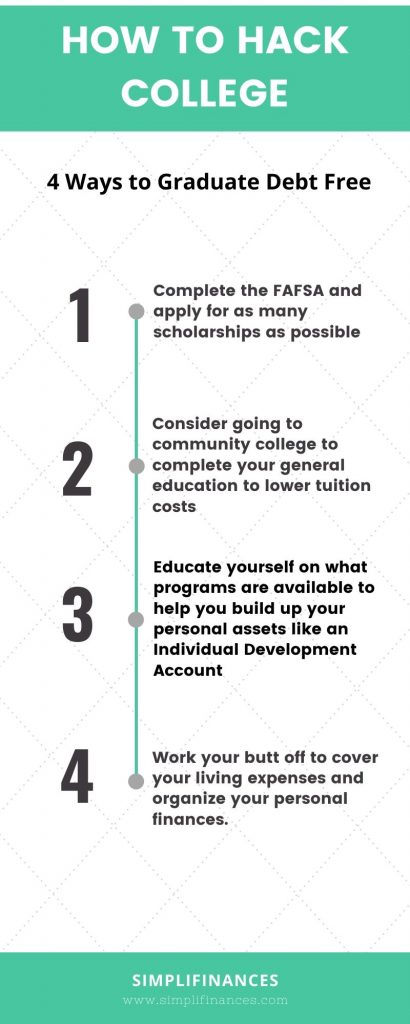 How to Hack College - 4 Ways to Graduate Debt Free | Simplifinances